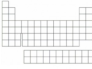 Printable Blank Periodic Table Pdf
