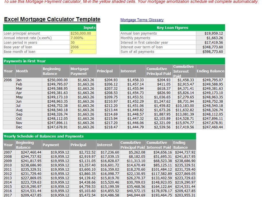 Loan Payment Calculator Excel
