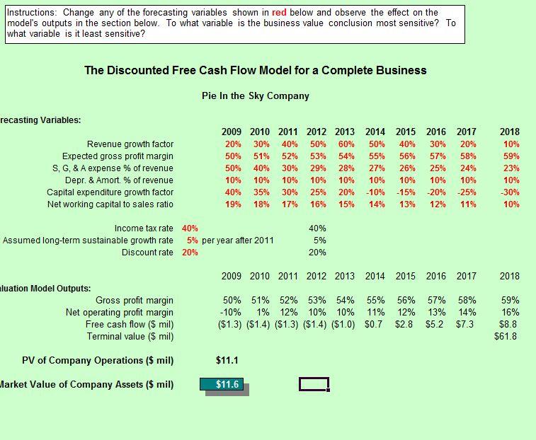 screenshot of the business valuation calculator