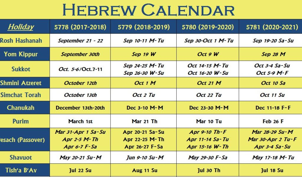 It's just a photo of Hebrew Games Printable pertaining to hanukkah