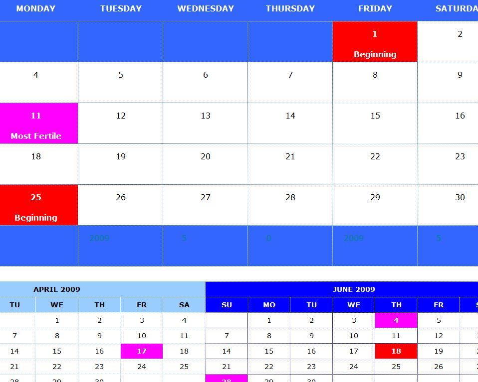 Screenshot of the Fertility Calendar