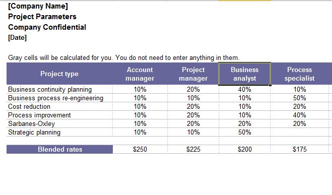 Screenshot of the Project Planner
