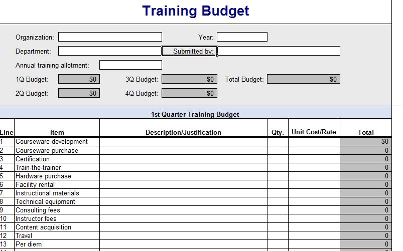 Screenshot of the Training Budget Template