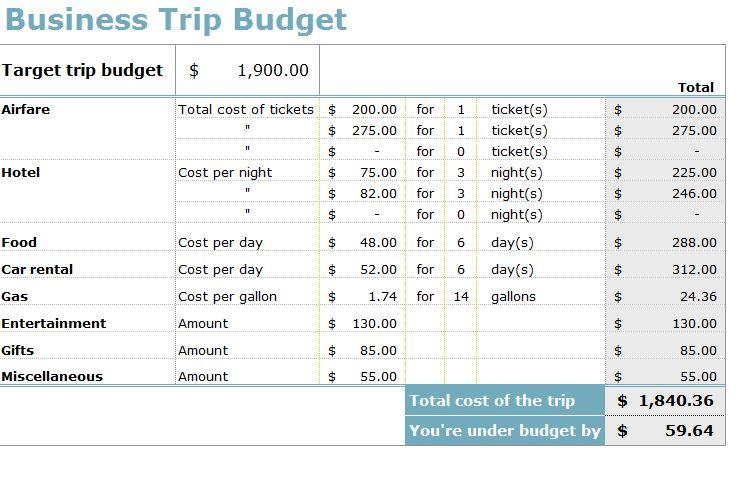 screenshot of the business trip budget template