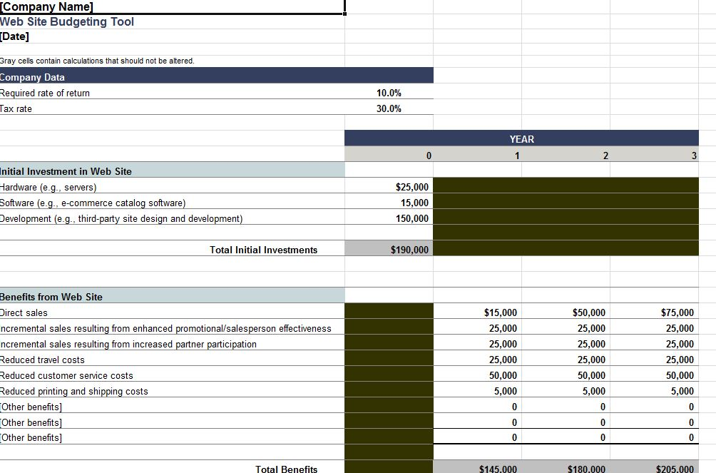 screenshot of the online budget tool