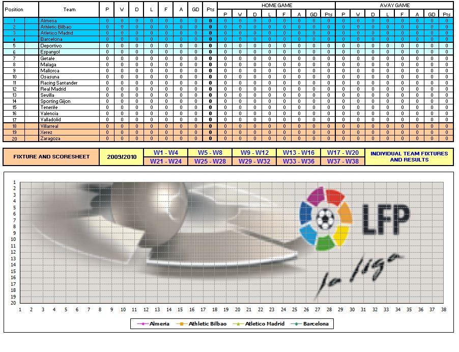 Screenshot of the Spanish La Liga Fixtures Template