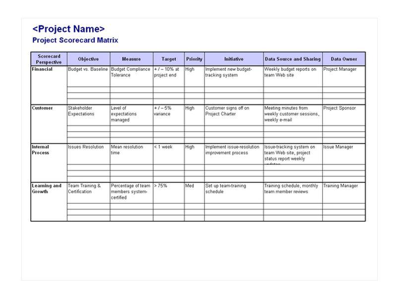 The Project Scorecard template
