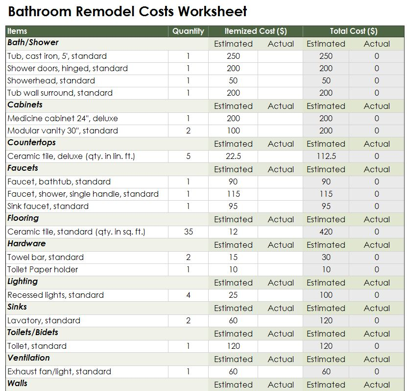 Free Bathroom Remodeling Calculator
