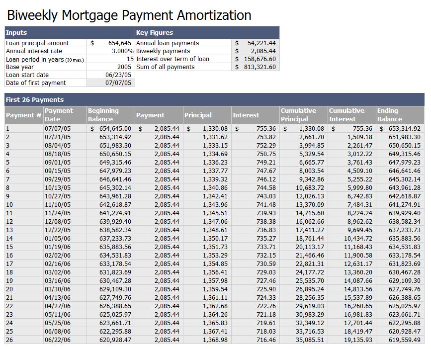 Free Biweekly Mortgage Payment Amortization template