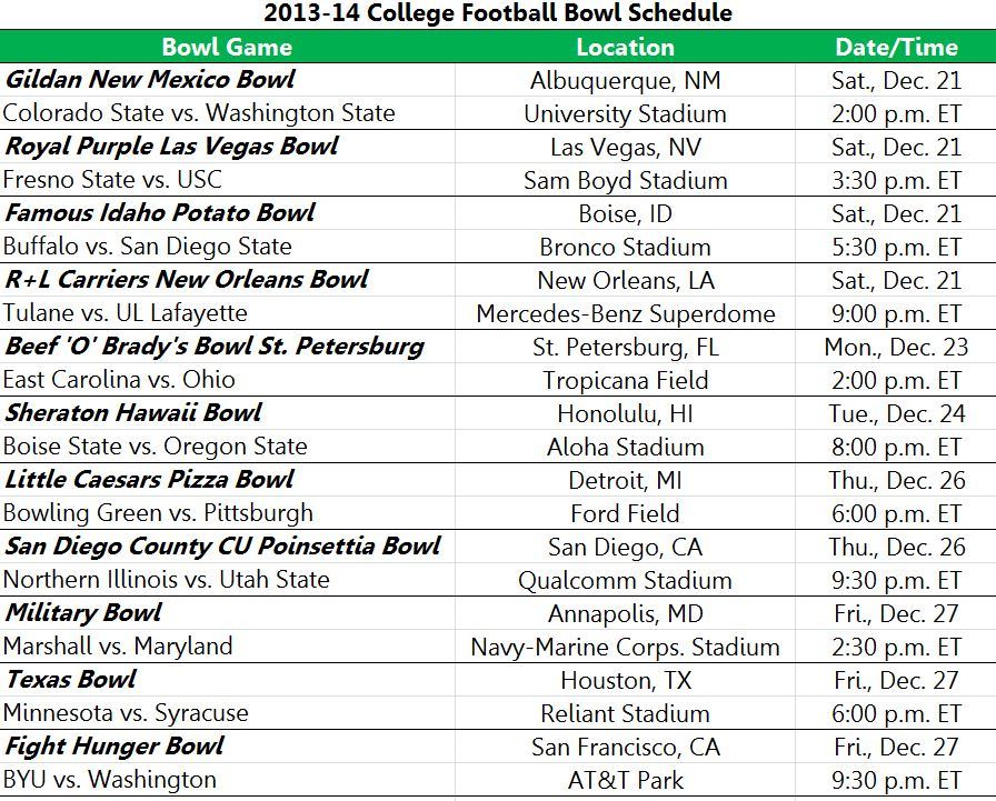 Free College Football Bowl Schedule
