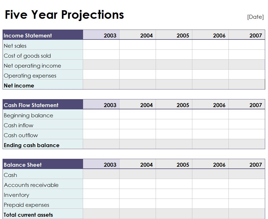 Free Five Year Projection Worksheet