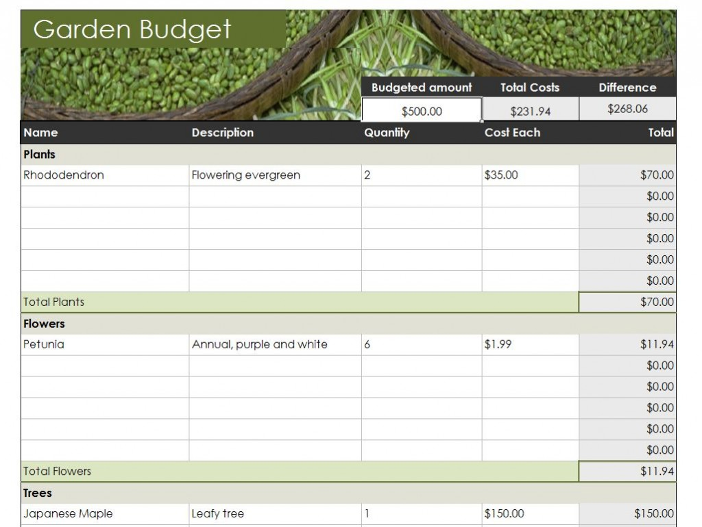 Free Lawn and Garden Budget
