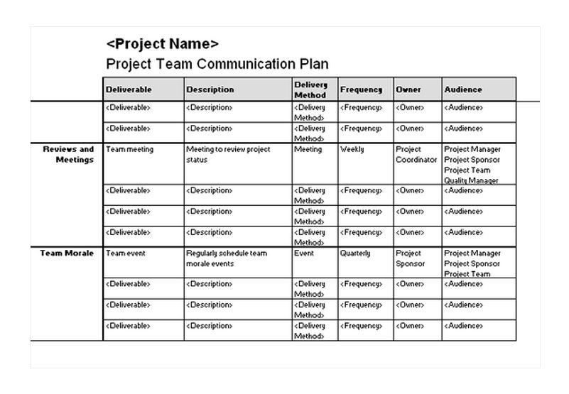Free Project Team Communication Plan