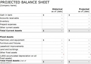 Free Projected Balance Sheet Template