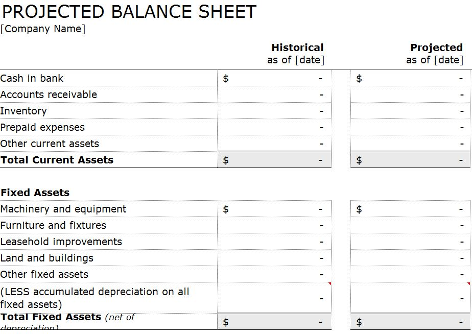 Projected Balance Sheet Template | Projected Balance Sheet ...