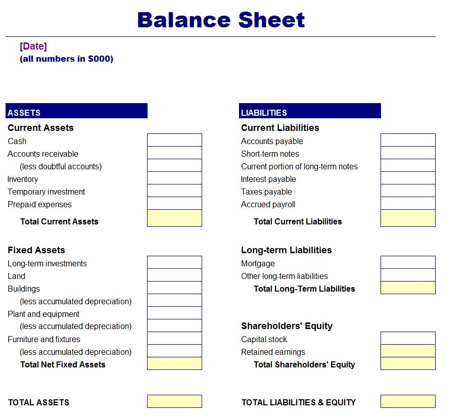 Free Simple Balance Sheet Template