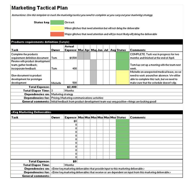 Tactical Marketing Plan Template Marketing Tactical Plan Template