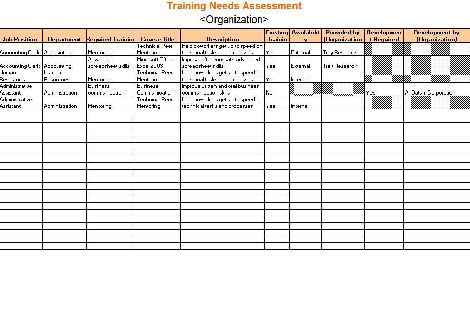 Free Training Needs Assessment Example
