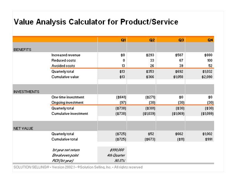 Free Value Analysis Calculator
