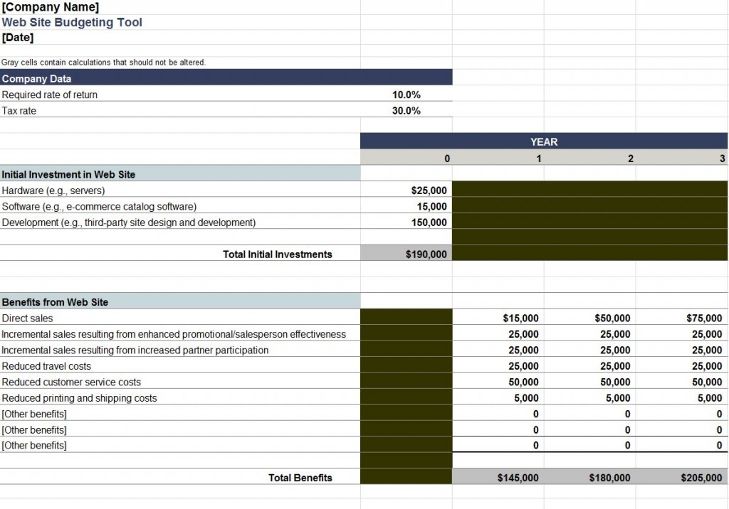 Free Website Budgeting Template