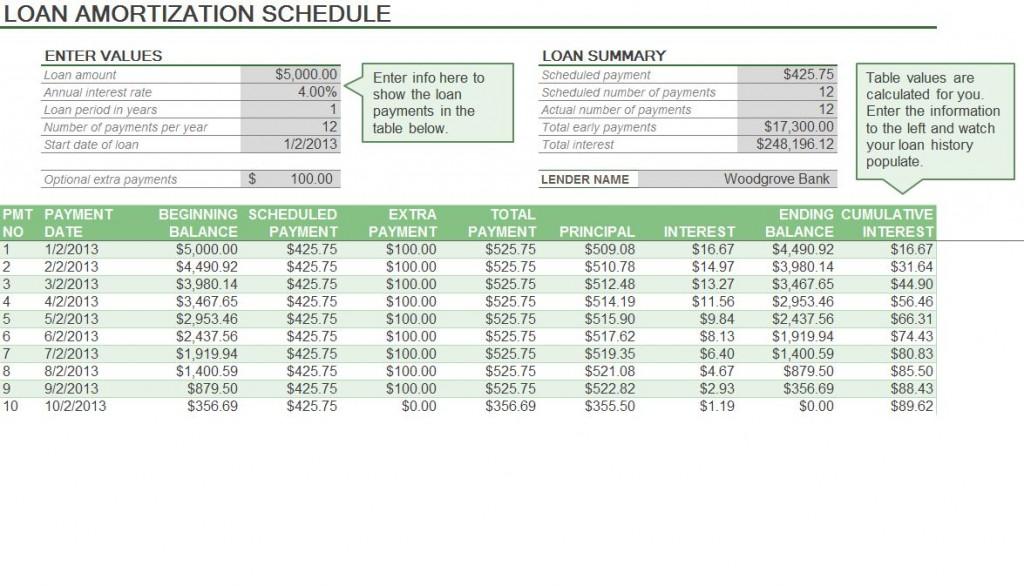 Amortization Schedule Formula Free
