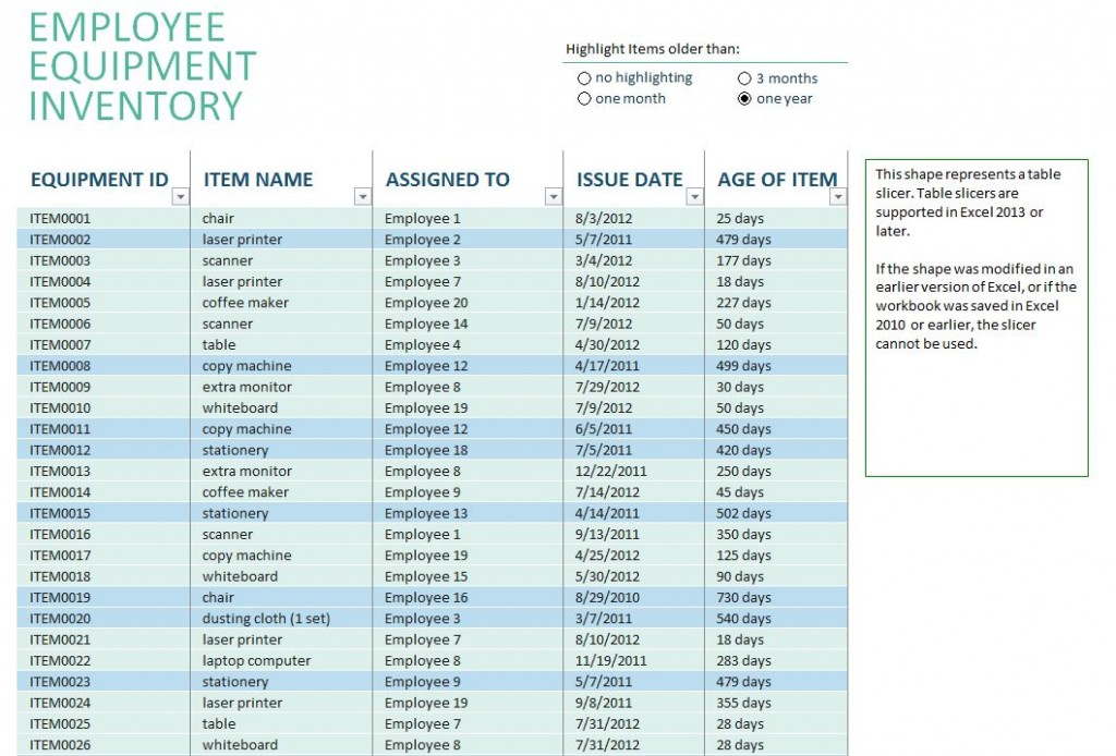 Inventory Management Excel Inventory Management Excel Template