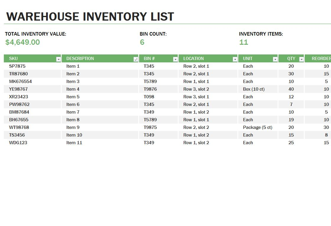 Warehouse Inventory Warehouse Inventory Template