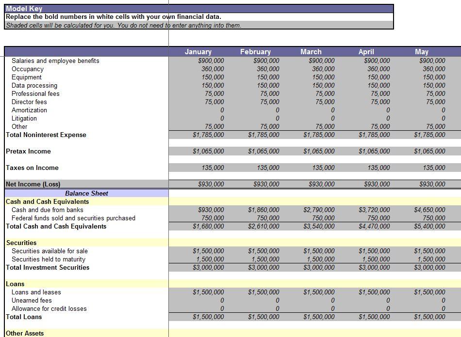 Consolidation Report Consolidation Report Template