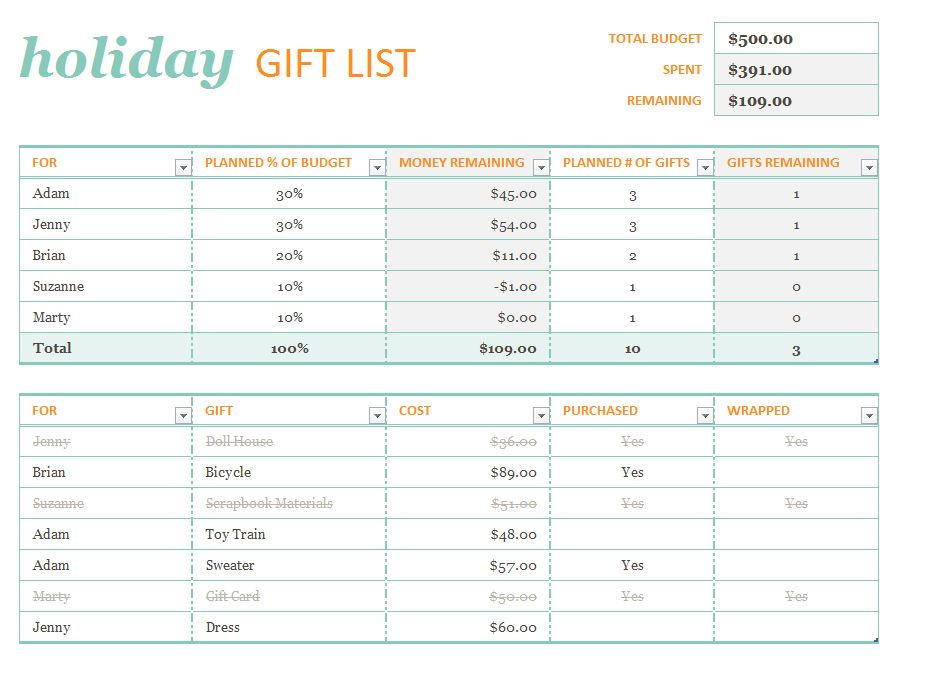 Free Holiday Gift List Template