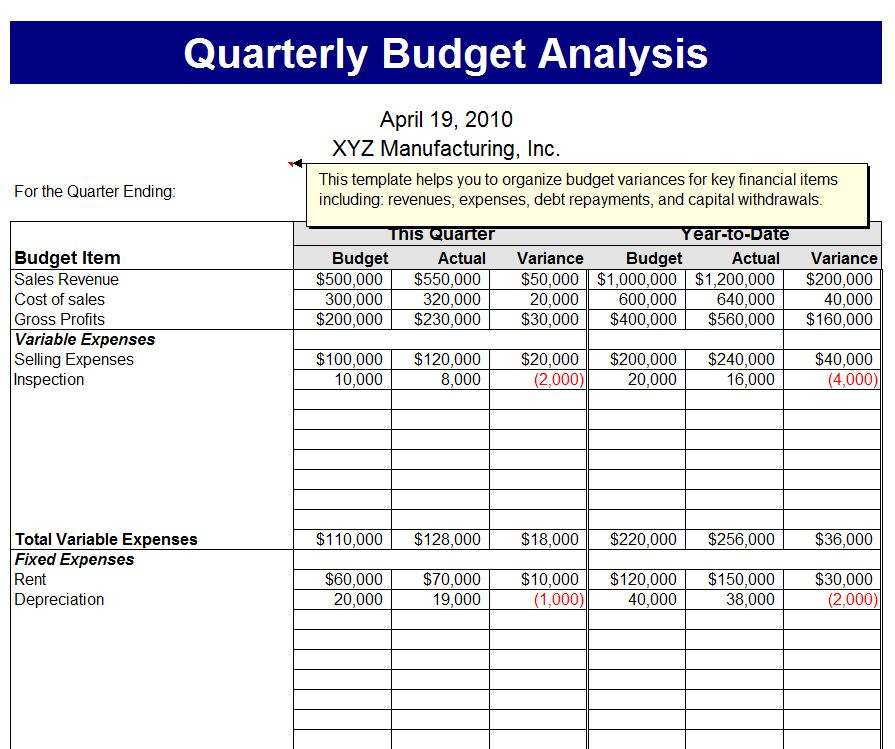 Free Quarterly Budget Analysis Template