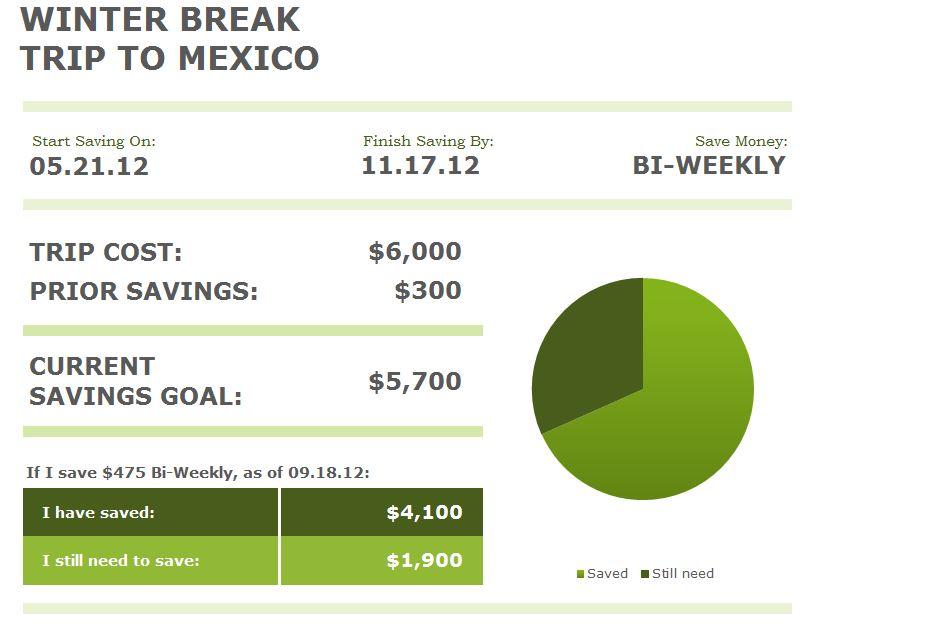 Free Savings Estimator