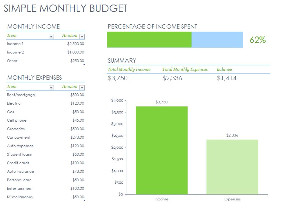 Free Simple Monthly Budget Template