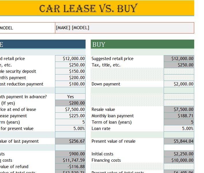 Car Lease Calculator Ontario