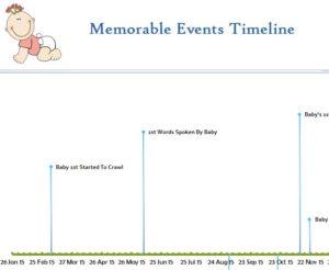 Baby Tracker Timeline