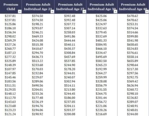 Health Insurance Plans for Nevada through Pennsylvania