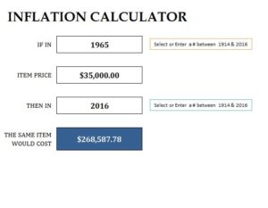 Inflation Calculator Template