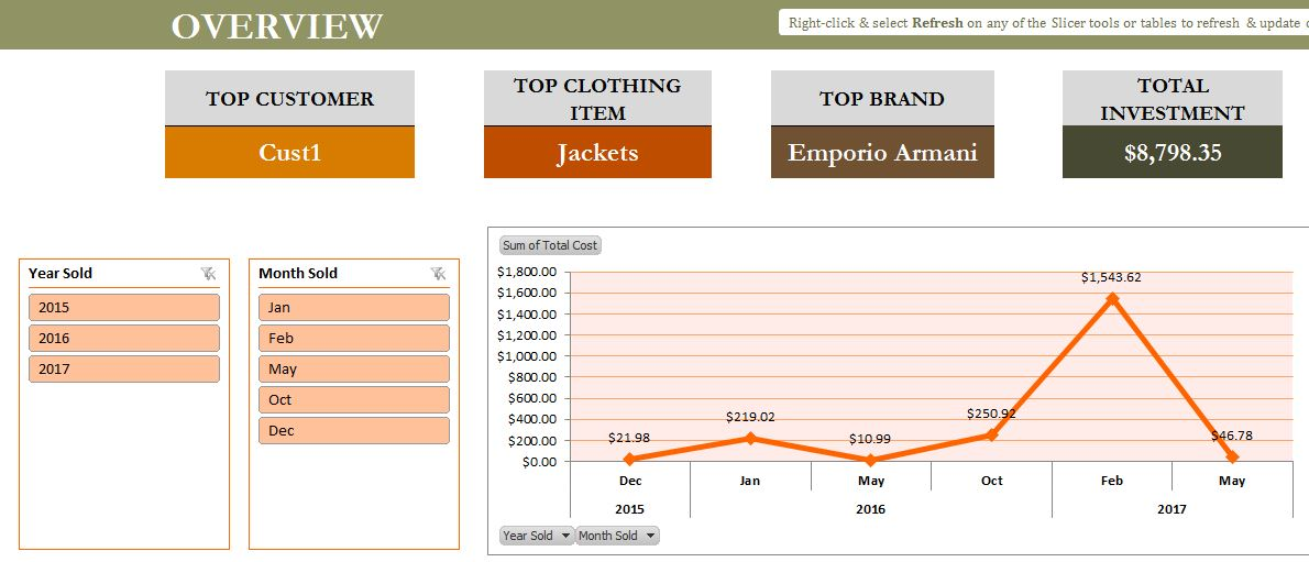 Clothing Store Inventory Keeper: ExcelTemplates Free Download
